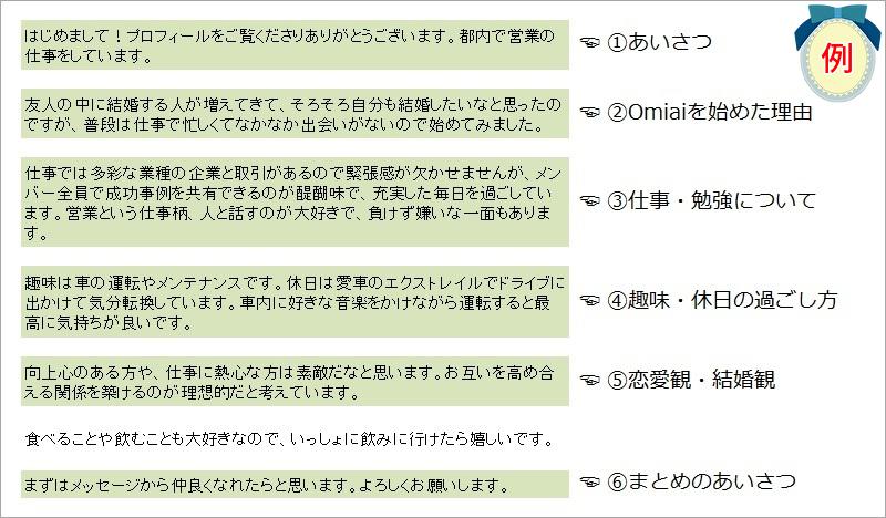 Omiai・プロフィール構成例